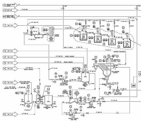 Instrumentation hook up diagram in engineering pdf